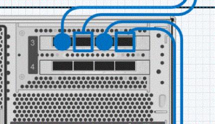 node1-sas-ports-2