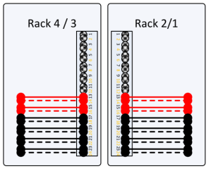 rack_to_rack_example3