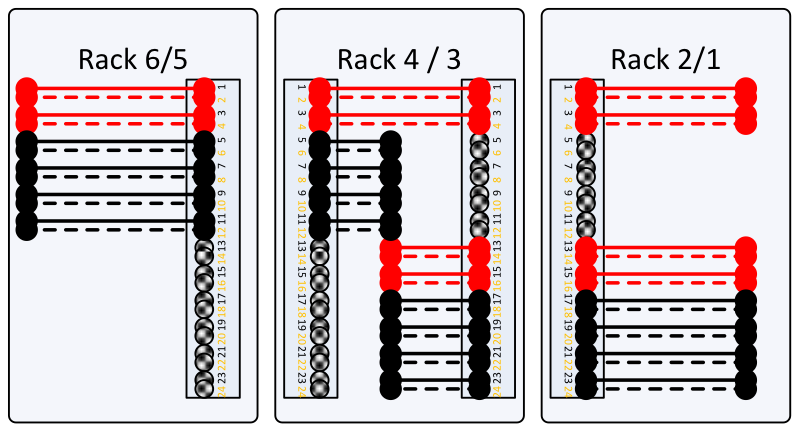 rack_to_rack_example4.png
