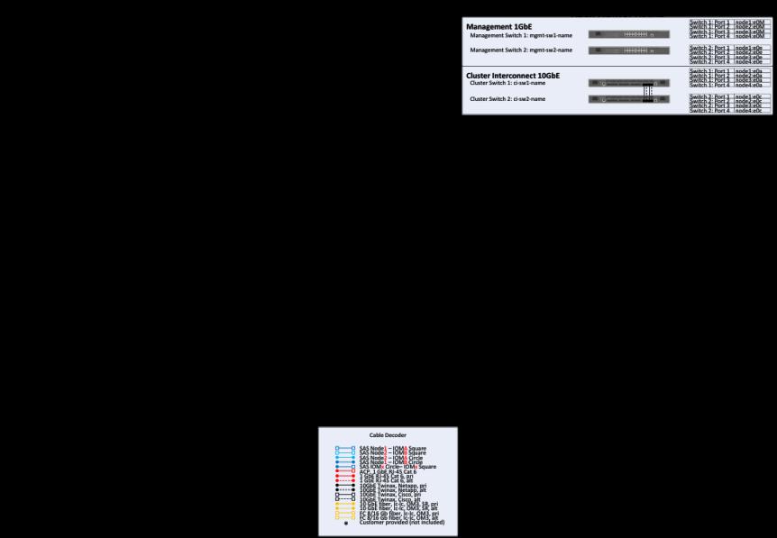 switch_rack_example
