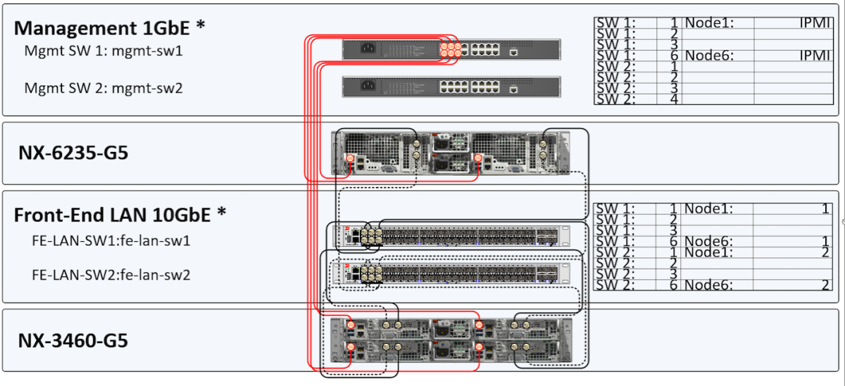 Visio by DPTPB: Nutanix Sample Drawings & Downloads ...