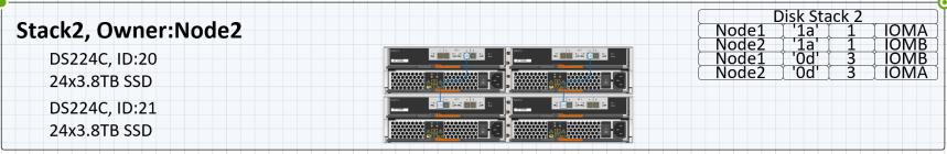 sas_stack_quad_path_cabling_hidden.PNG