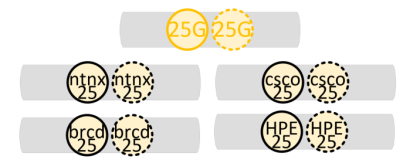 25GbE-NIC-shapes.PNG