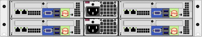 Block NX-3460-G6 IPMI