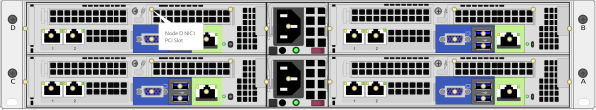Nutanix-NX-1065-G6_Official_Rear_View
