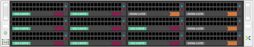 Visio by DPTPB: Official Nutanix G6 VisioStencils