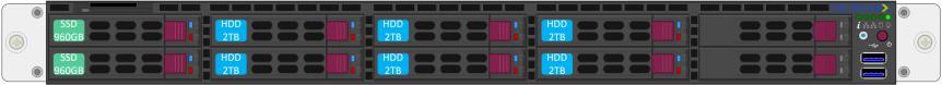 nx-3170-g6_dynamic_hybrid.PNG