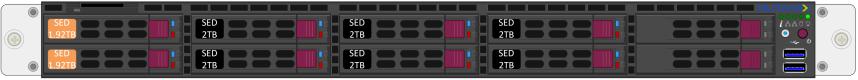 nx-3170-g6_dynamic_hybrid_sed.PNG
