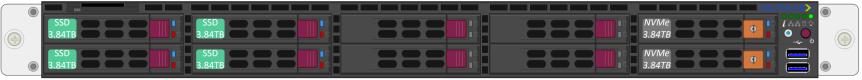 nx-3170-g6_dynamic_ssd_nvme.PNG