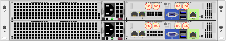 NX-3260-G7_2x2x10GBaseT_with_labels.PNG