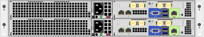 NX-3260-G7_2x2x40G.PNG