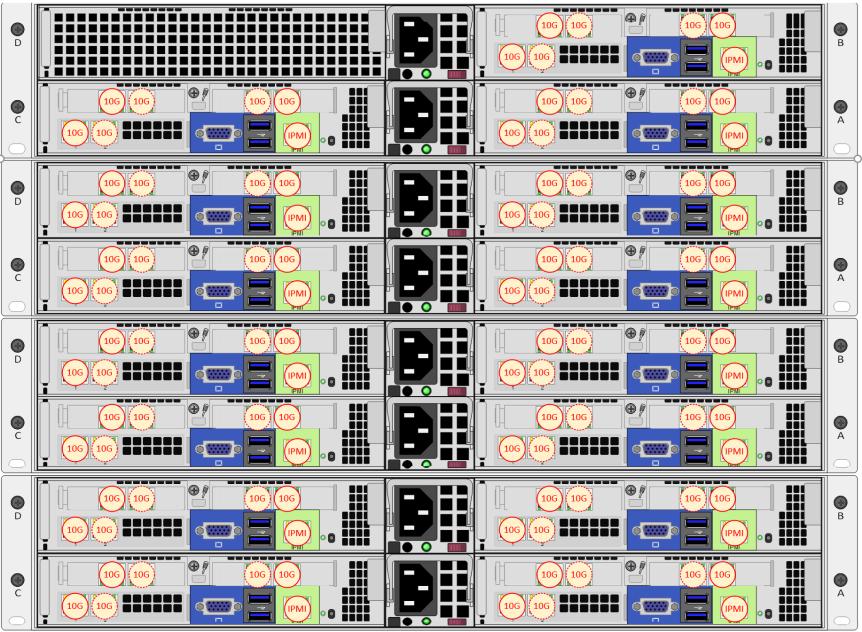 4xNX-3x60-G7-Dynamic_Example