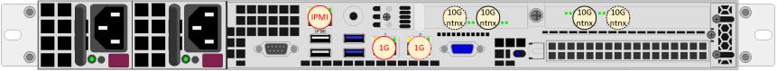 nx-1175_rear_2xsfp_DAC