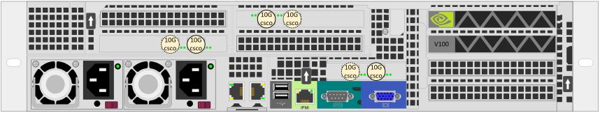 NX-3155G-G7_Rear_3xNIC_1xGPU_DWFH_labels