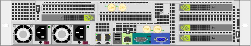 Unofficial DPTPB Nutanix Dynamic Visio Shapes: NX-3155G-G7 &NX-3155G-G6