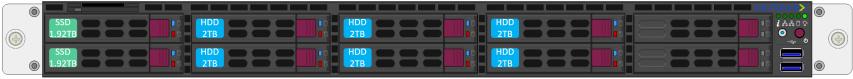 NX-3170-G6_Front_hybrid