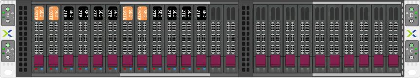 NX-3260-G7_hybrid_sed