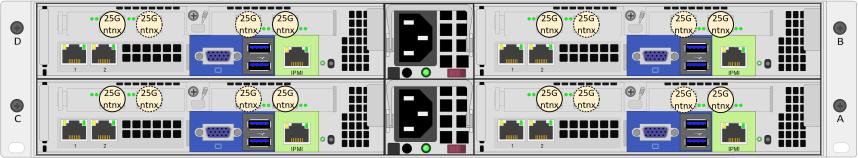 nx-3460-g7_rear_2x25G_ntnx