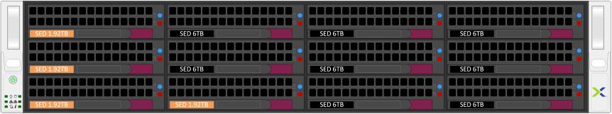 Unofficial DPTPB Nutanix Dynamic Visio Shapes: NX-8150-G7 & NX-8155-G7 /-G6 &NX-5155-G6