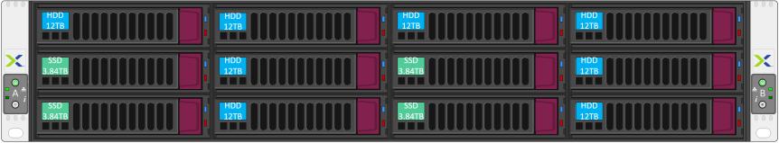 Unofficial DPTPB Nutanix Dynamic Visio Shapes: NX-8035-G7 &NX-8035-G6