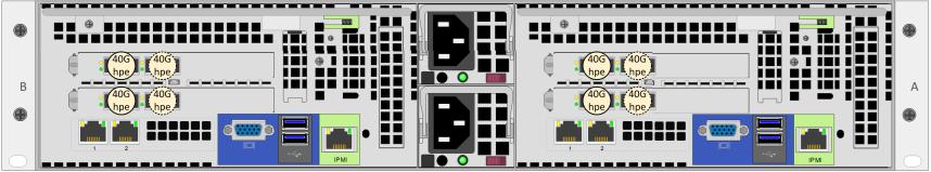 NX-8035-G7_Rear_2x40G_hpe