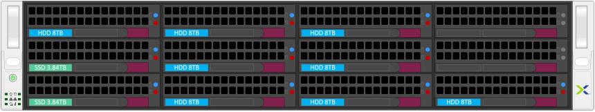 NX-8155-G7_Front_hybrid
