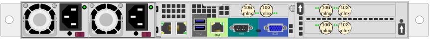 nx-8170-g7_rear_3x10Gdual_mlnx