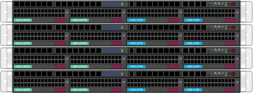 4xNX-1175s-g7_2x192_2x12TB