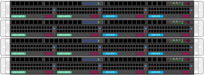 4xNX-1175s-g7_2x384_2x8TB