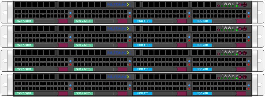 4xNX-1175s-g7_2x768_2x4TB