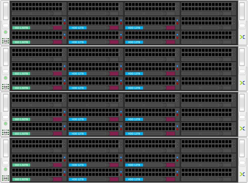 4xNX-3155G-G7_2x192_4x12