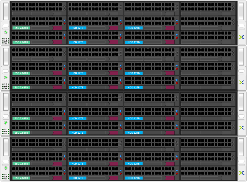 4xNX-3155G-G7_2x768_4x12