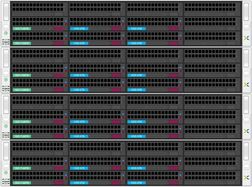 4xNX-3155G-G7_2x768_4x6