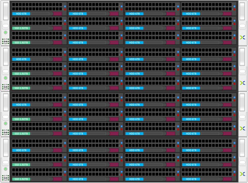 4xNX-8155-G7_2x192_10x6
