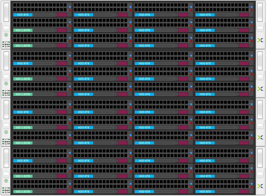 4xNX-8155-G7_2x192_10x8