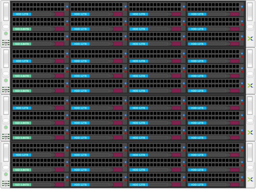 4xNX-8155-G7_2x384_10x12
