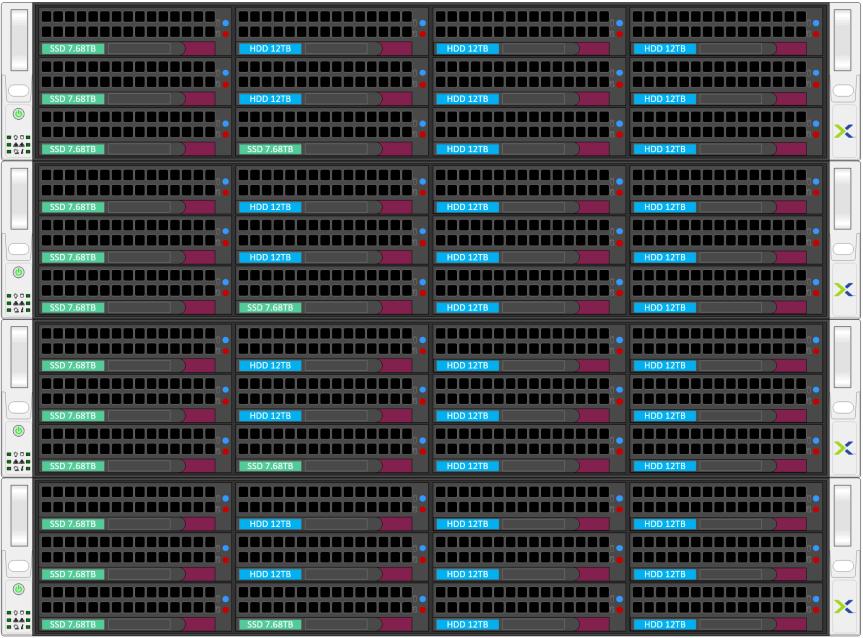 4xNX-8155-G7_4x768_8x12