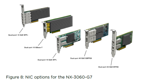 nic_options_nx3060g7