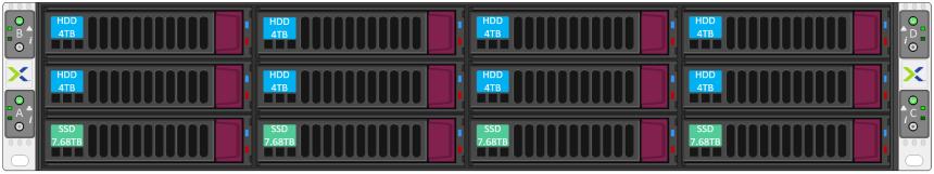 NX-1465-G6_1x7682_2x4tb