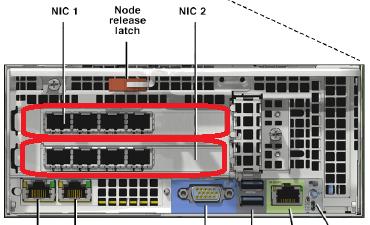 nx-8035-g7_nic_orientation
