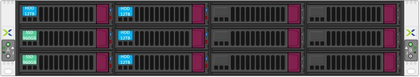 nx-8135-g6_2x960_4x12