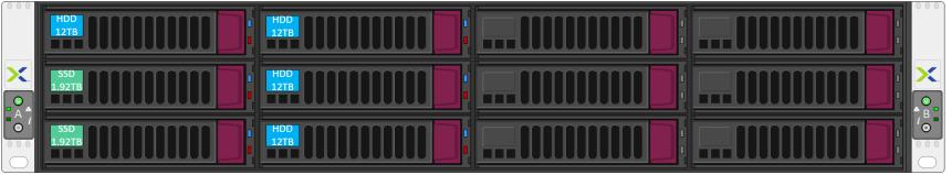 nx-8135-g7_2x192_4x12