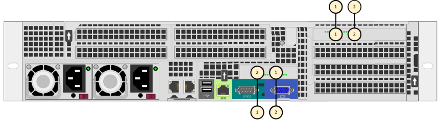 NX-8150-G7_2xNIC_port_numbers_messy_cabling