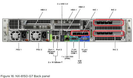 NX-8150-G7_back_panel