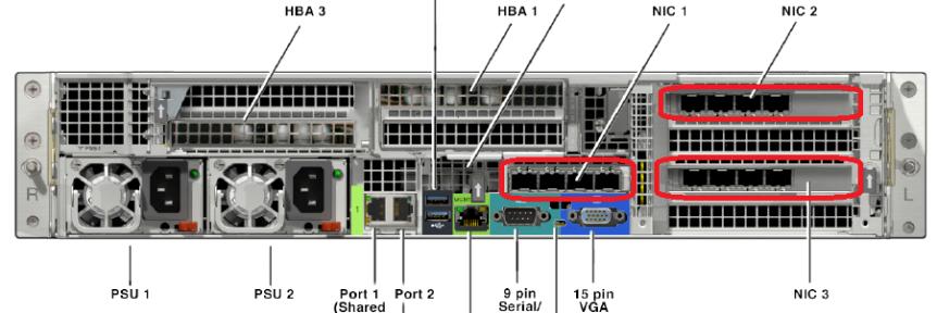 nx-8150-g7_nic_orientation