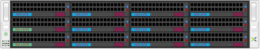 nx-8155-g7_2x192_10x12