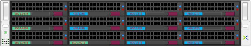 nx-8155-g7_4x192_8x12